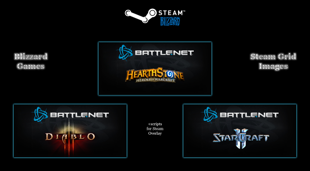 Migrate from Blizzard to Steam