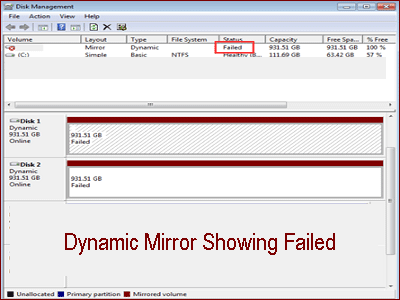 How to Fix Mirrored Volume missing in Windows 10